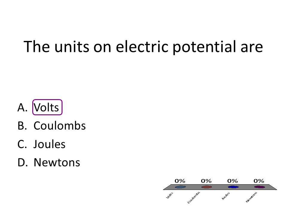 The units on electric potential are A.Volts B.Coulombs C.Joules D.Newtons