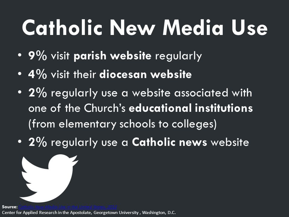 Catholic New Media Use 9% visit parish website regularly 4% visit their diocesan website 2% regularly use a website associated with one of the Church's educational institutions (from elementary schools to colleges) 2% regularly use a Catholic news website Source: Catholic New Media Use in the United States, 2012Catholic New Media Use in the United States, 2012 Center for Applied Research in the Apostolate, Georgetown University, Washington, D.C.