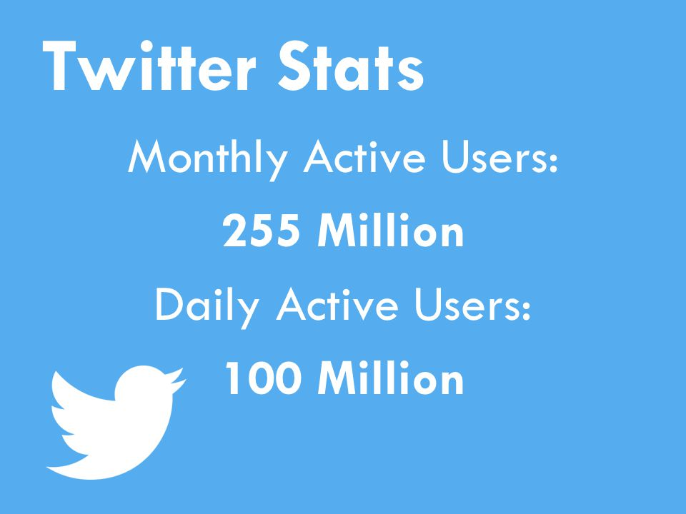 Twitter Stats Monthly Active Users: 255 Million Daily Active Users: 100 Million