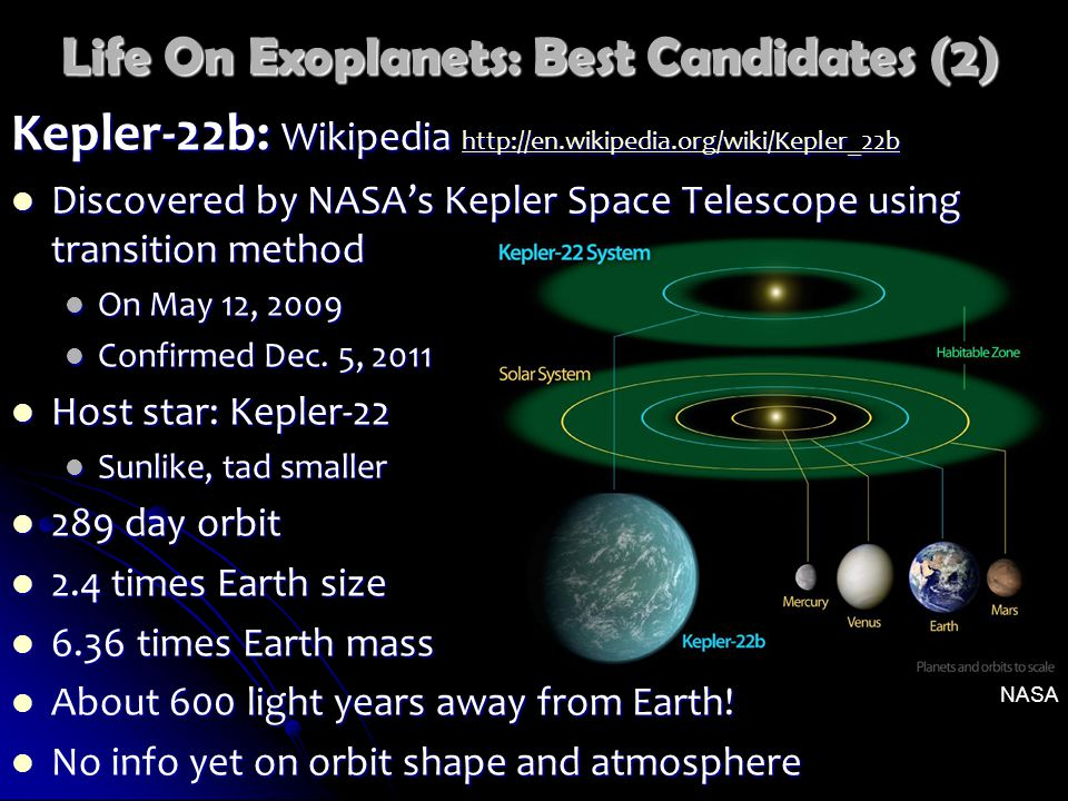 Life On Exoplanets: Best Candidates (2) Kepler-22b: Wikipedia http://en.wikipedia.org/wiki/Kepler_22b http://en.wikipedia.org/wiki/Kepler_22b Discovered by NASA's Kepler Space Telescope using transition method Discovered by NASA's Kepler Space Telescope using transition method On May 12, 2009 On May 12, 2009 Confirmed Dec.