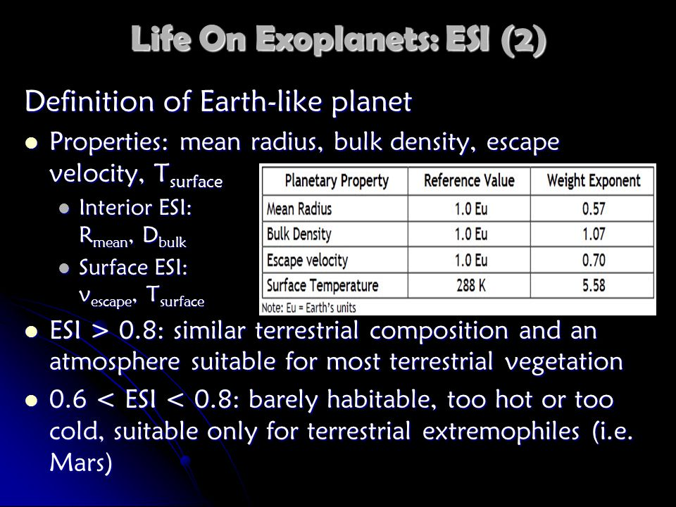 Life On Exoplanets: ESI (2) Definition of Earth-like planet Properties: mean radius, bulk density, escape velocity, T surface Properties: mean radius, bulk density, escape velocity, T surface Interior ESI: R mean, D bulk Interior ESI: R mean, D bulk Surface ESI: v escape, T surface Surface ESI: v escape, T surface ESI > 0.8: similar terrestrial composition and an atmosphere suitable for most terrestrial vegetation ESI > 0.8: similar terrestrial composition and an atmosphere suitable for most terrestrial vegetation 0.6 < ESI < 0.8: barely habitable, too hot or too cold, suitable only for terrestrial extremophiles (i.e.