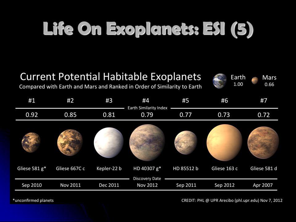 Life On Exoplanets: ESI (5)