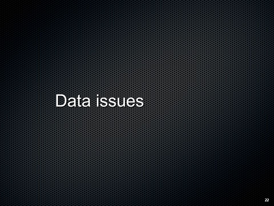 Data issues 22