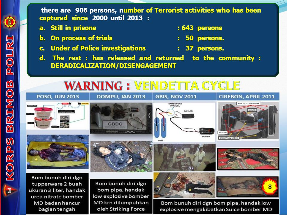 THE ACHIEVEMENTS OF BRIMOB DURING DUTIES TO SERVE AND PROTECT CITIZEN 1. Counter terrorism : tactical unit from Densus 88/AT and BNN( anti narcotics n