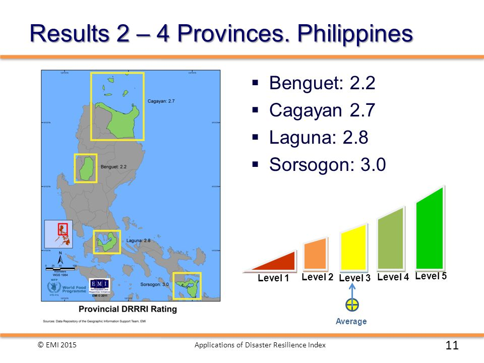 Results 2 – 4 Provinces.