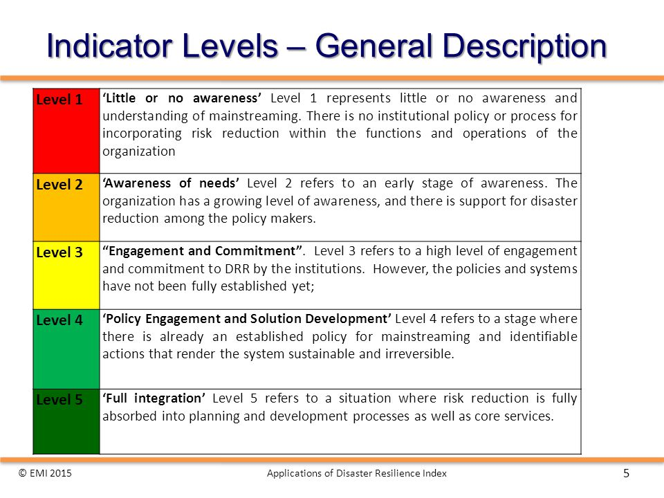 Indicator Levels – General Description © EMI 2015Applications of Disaster Resilience Index 5 Level 1 'Little or no awareness' Level 1 represents little or no awareness and understanding of mainstreaming.