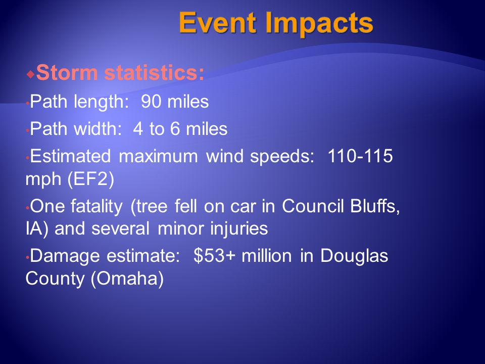  Storm statistics: Path length: 90 miles Path width: 4 to 6 miles Estimated maximum wind speeds: 110-115 mph (EF2) One fatality (tree fell on car in Council Bluffs, IA) and several minor injuries Damage estimate: $53+ million in Douglas County (Omaha)