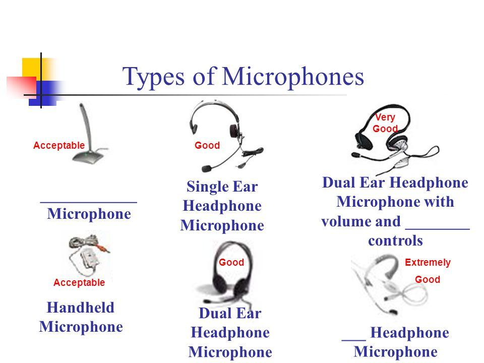 Types of Microphones ____________ Microphone Handheld Microphone Single Ear Headphone Microphone Dual Ear Headphone Microphone Dual Ear Headphone Micr