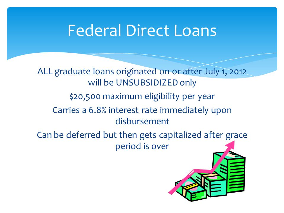 ALL graduate loans originated on or after July 1, 2012 will be UNSUBSIDIZED only $20,500 maximum eligibility per year Carries a 6.8% interest rate immediately upon disbursement Can be deferred but then gets capitalized after grace period is over Federal Direct Loans