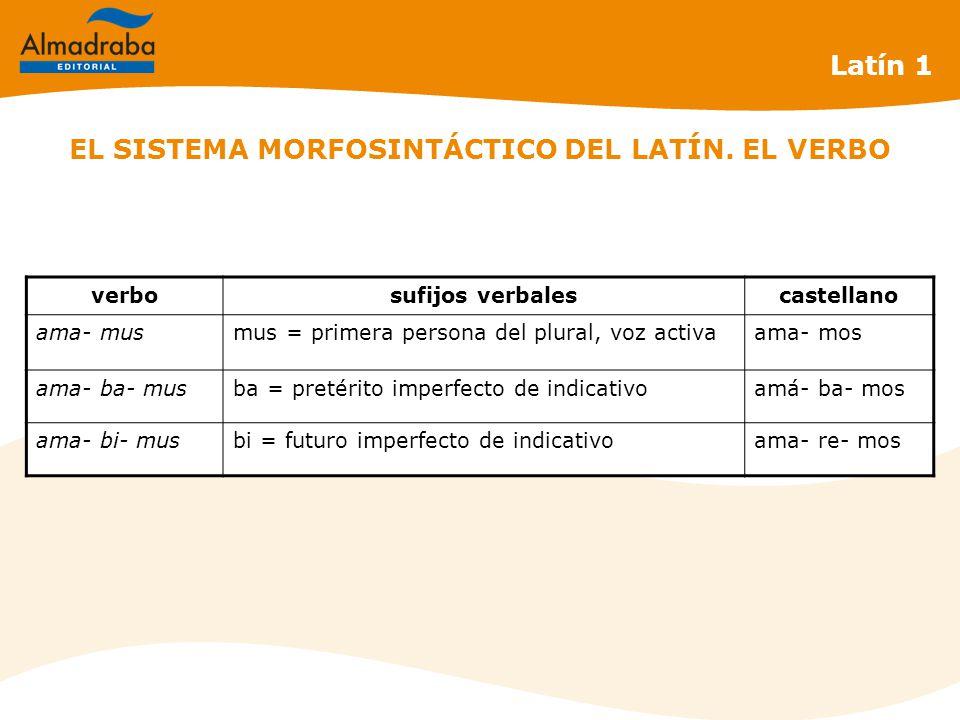 Latín 1 verbosufijos verbalescastellano ama- musmus = primera persona del plural, voz activaama- mos ama- ba- musba = pretérito imperfecto de indicati