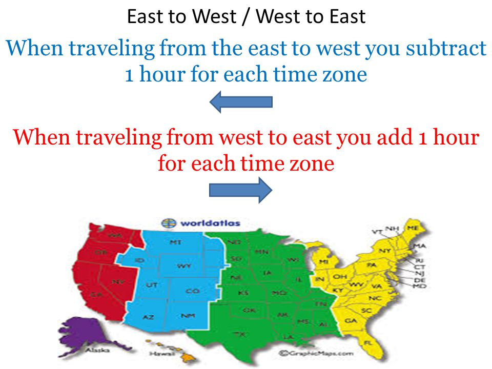 East to West / West to East When traveling from the east to west you subtract 1 hour for each time zone When traveling from west to east you add 1 hou