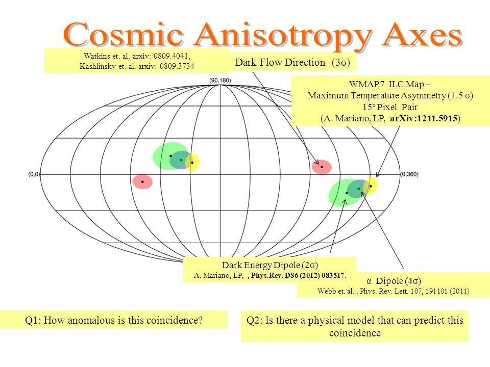 Dark Flow Direction (3σ) Watkins et.al. arxiv: 0809.4041, Kashlinsky et.