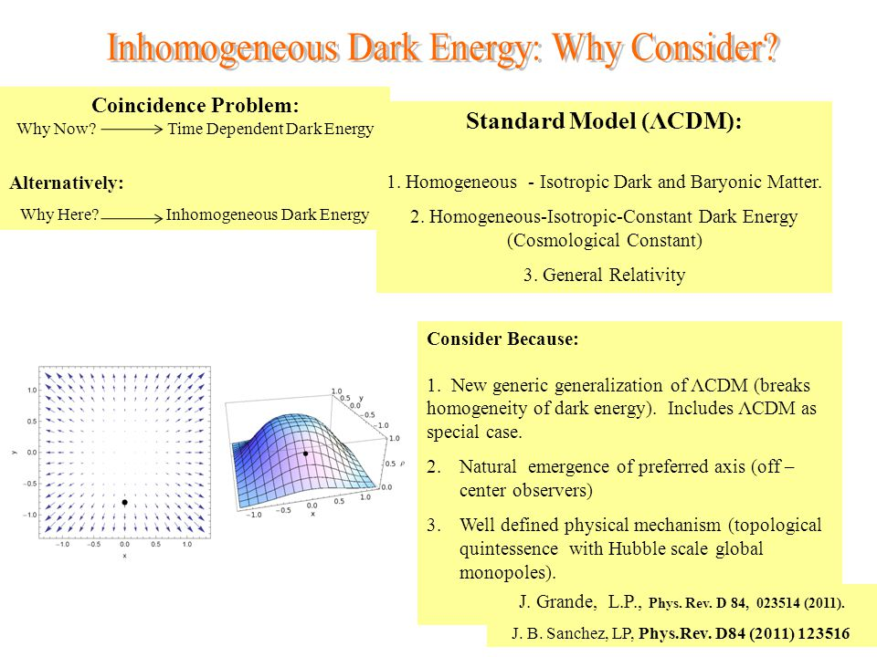 Coincidence Problem: Why Now. Time Dependent Dark Energy Alternatively: Why Here.