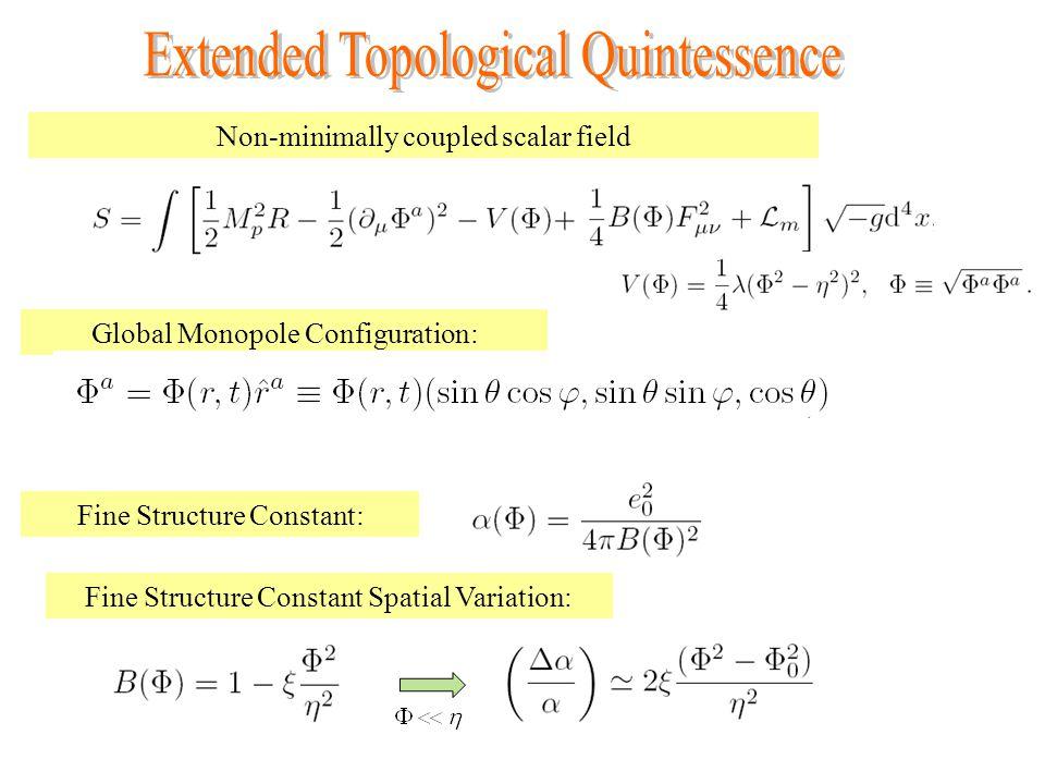 Global Monopole Configuration: Non-minimally coupled scalar field Fine Structure Constant: Fine Structure Constant Spatial Variation: