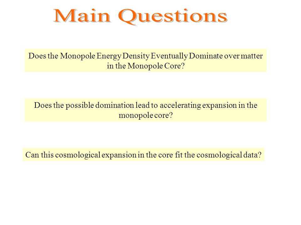 Does the Monopole Energy Density Eventually Dominate over matter in the Monopole Core.