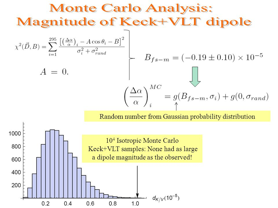 Random number from Gaussian probability distribution 10 4 Isotropic Monte Carlo Keck+VLT samples: None had as large a dipole magnitude as the observed!