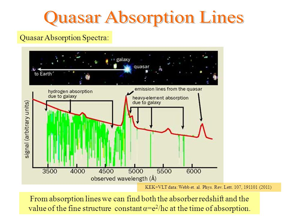 Quasar Absorption Spectra: From absorption lines we can find both the absorber redshift and the value of the fine structure constant α=e 2 /hc at the time of absorption.
