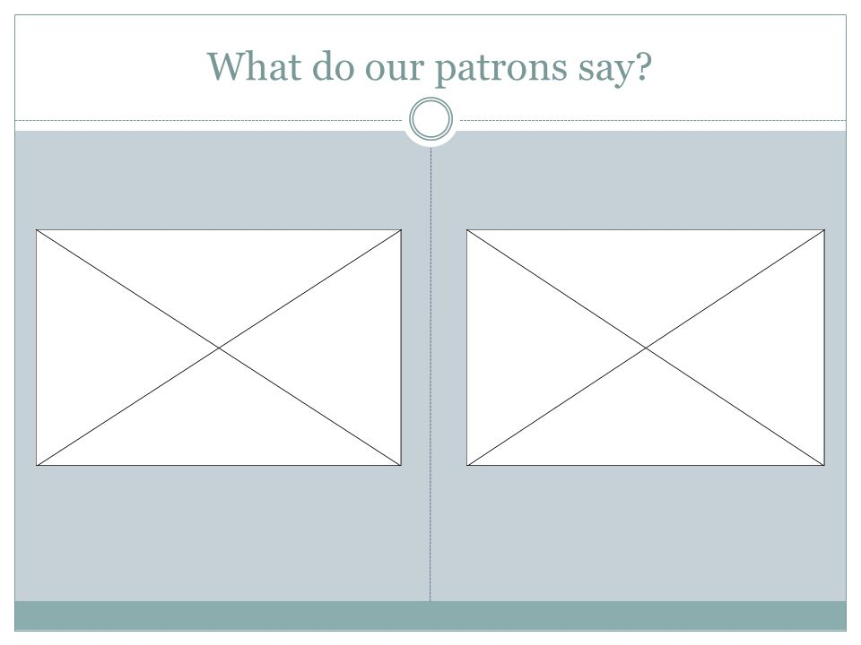 What do our patrons say?