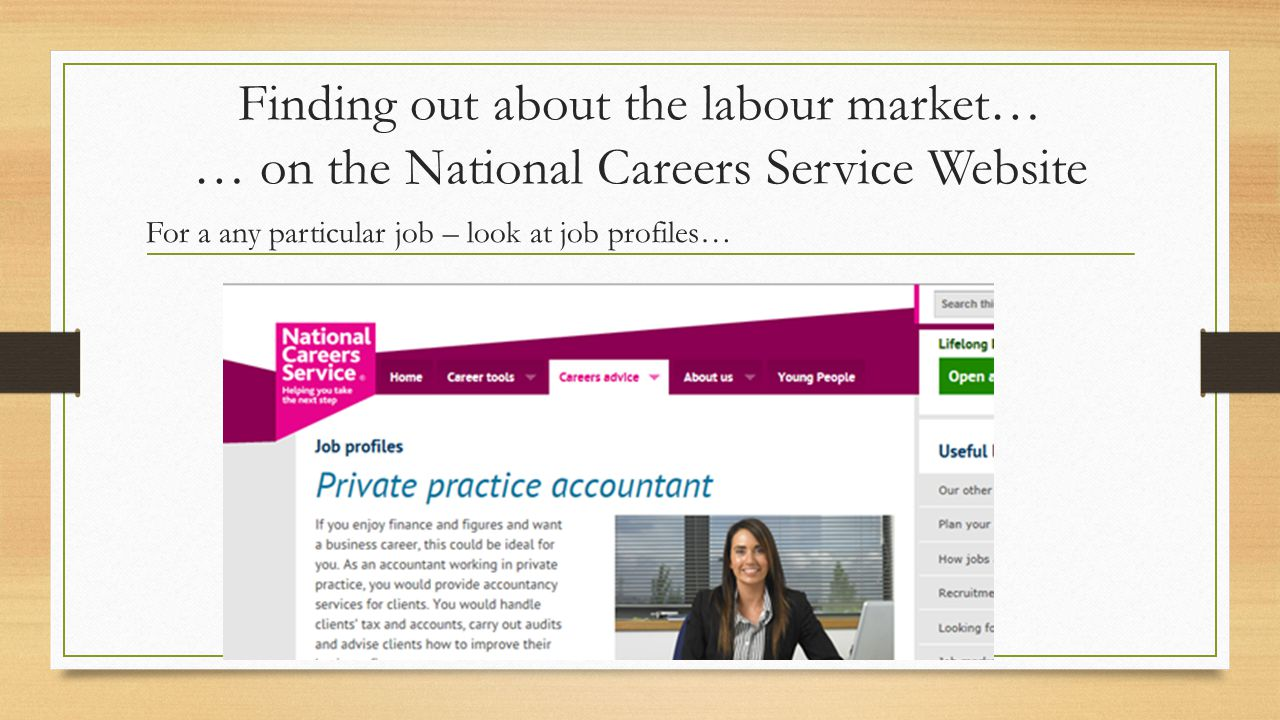 Finding out about the labour market… … on the National Careers Service Website For a any particular job – look at job profiles…