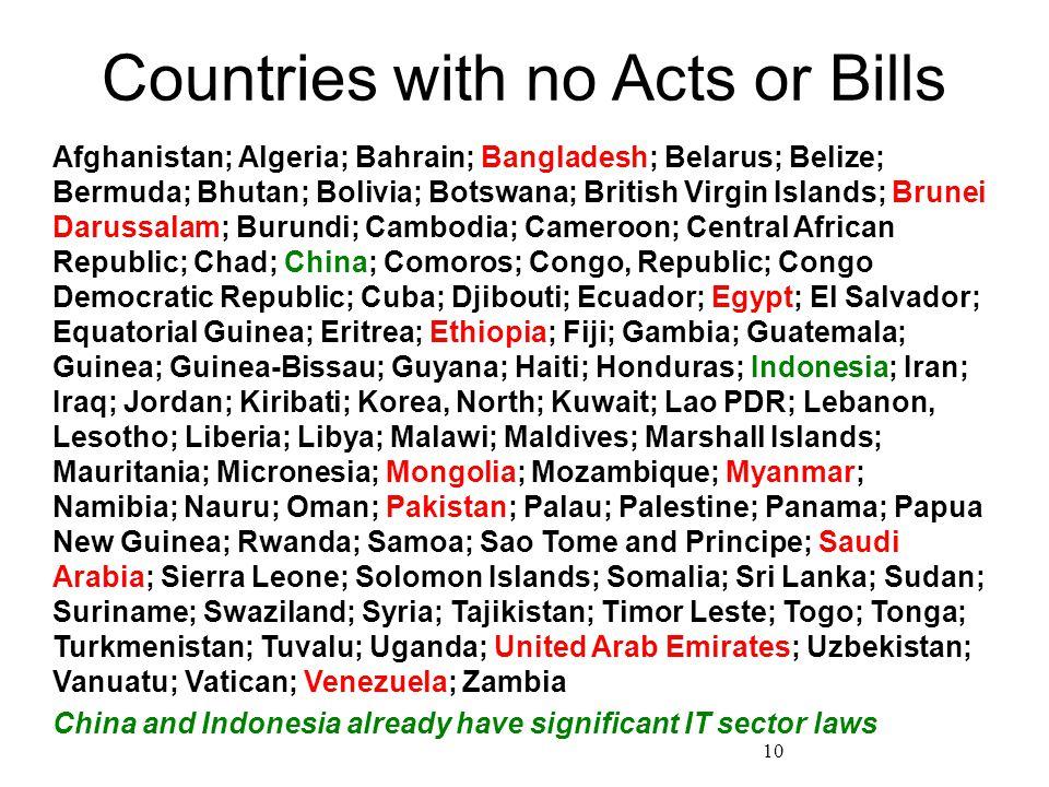 Countries with no Acts or Bills Afghanistan; Algeria; Bahrain; Bangladesh; Belarus; Belize; Bermuda; Bhutan; Bolivia; Botswana; British Virgin Islands
