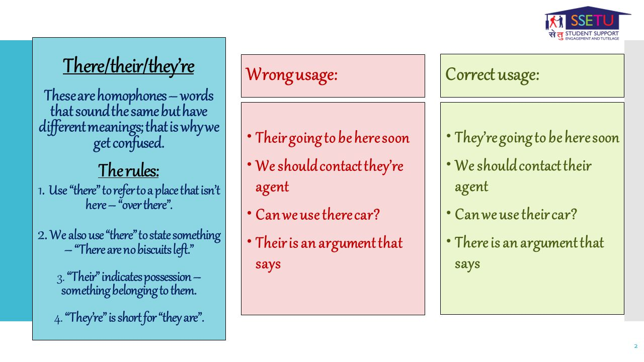There/their/they're These are homophones – words that sound the same but have different meanings; that is why we get confused.