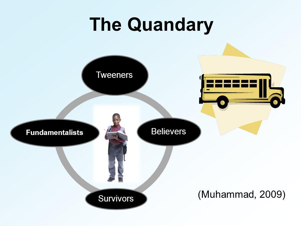 Tweeners Believers Survivors Fundamentalists The Quandary (Muhammad, 2009)