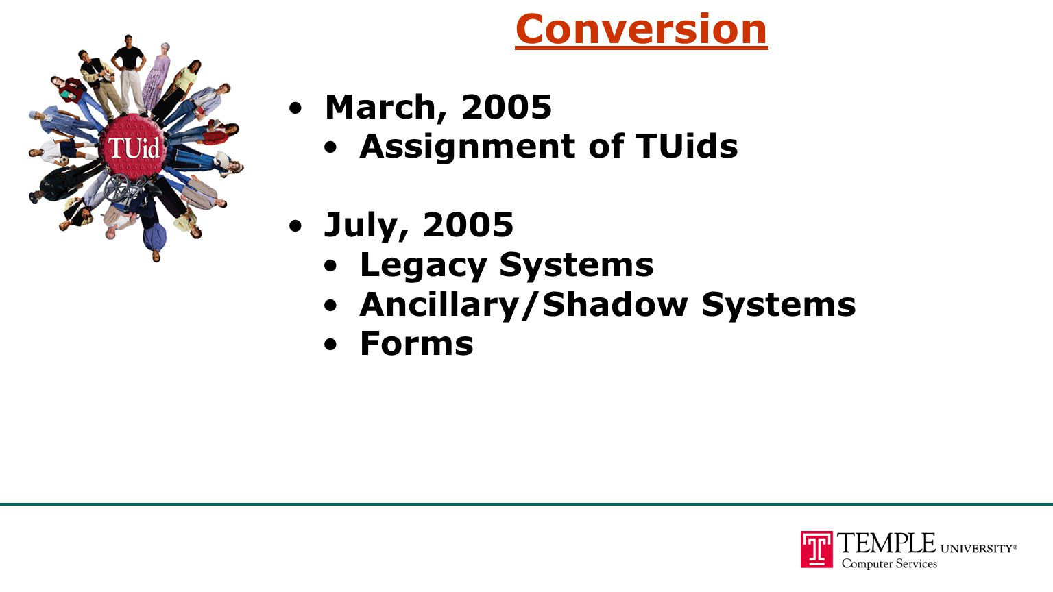 March, 2005 Assignment of TUids July, 2005 Legacy Systems Ancillary/Shadow Systems Forms Conversion