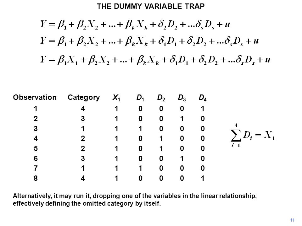 THE DUMMY VARIABLE TRAP 11 Alternatively, it may run it, dropping one of the variables in the linear relationship, effectively defining the omitted ca