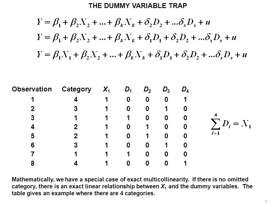 THE DUMMY VARIABLE TRAP 7 Mathematically, we have a special case of exact multicollinearity. If there is no omitted category, there is an exact linear