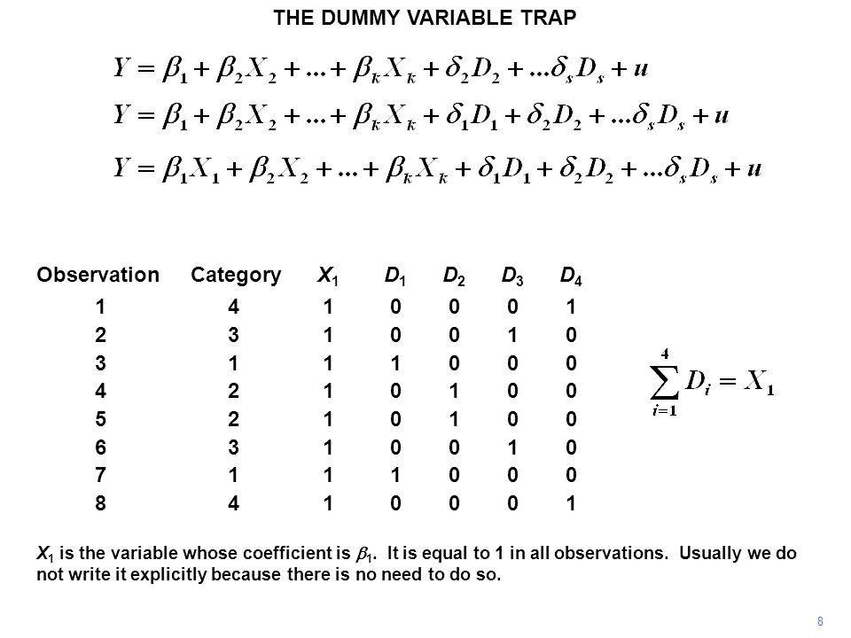 THE DUMMY VARIABLE TRAP 9 If there is an exact linear relationship among a set of the variables, it is impossible in principle to estimate the separate coefficients of those variables.
