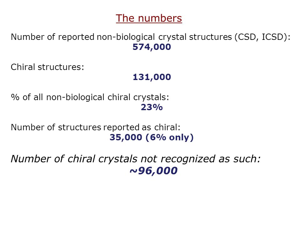 Number of reported non-biological crystal structures (CSD, ICSD): 574,000 Chiral structures: 131,000 % of all non-biological chiral crystals: 23% Number of structures reported as chiral: 35,000 (6% only) Number of chiral crystals not recognized as such: ~96,000 The numbers