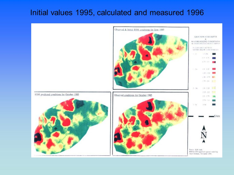 Initial values 1995, calculated and measured 1996