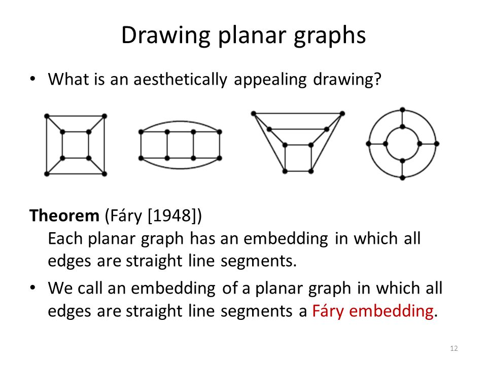 Drawing planar graphs What is an aesthetically appealing drawing.