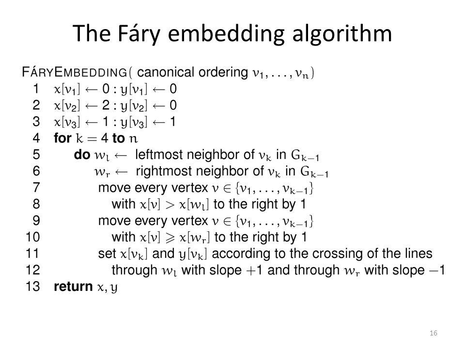 The Fáry embedding algorithm 16