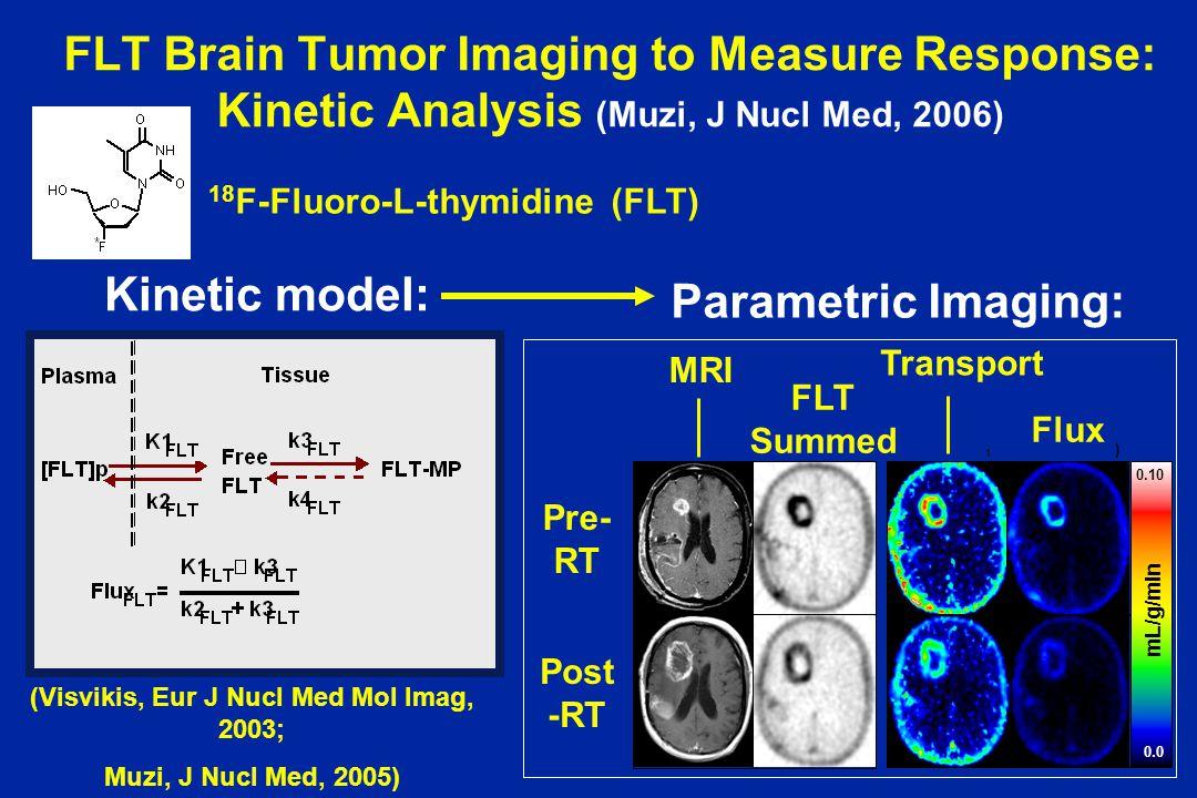 FLT Brain Tumor Imaging to Measure Response: Kinetic Analysis (Muzi, J Nucl Med, 2006) Kinetic model: (Visvikis, Eur J Nucl Med Mol Imag, 2003; Muzi,