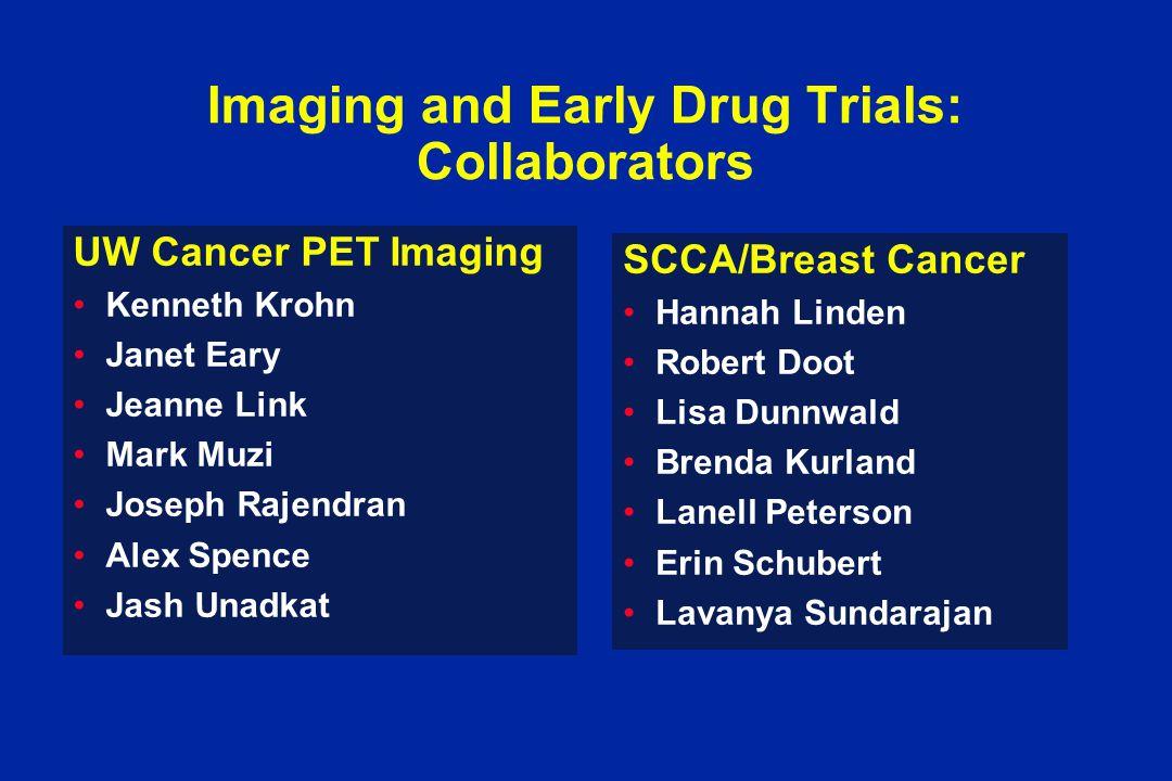 Imaging and Early Drug Trials: Collaborators UW Cancer PET Imaging Kenneth Krohn Janet Eary Jeanne Link Mark Muzi Joseph Rajendran Alex Spence Jash Un