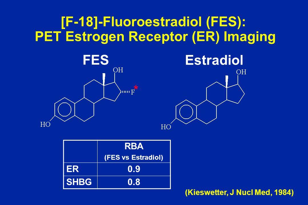 [F-18]-Fluoroestradiol (FES): PET Estrogen Receptor (ER) Imaging FES Estradiol * (Kieswetter, J Nucl Med, 1984) RBA (FES vs Estradiol) ER0.9 SHBG0.8