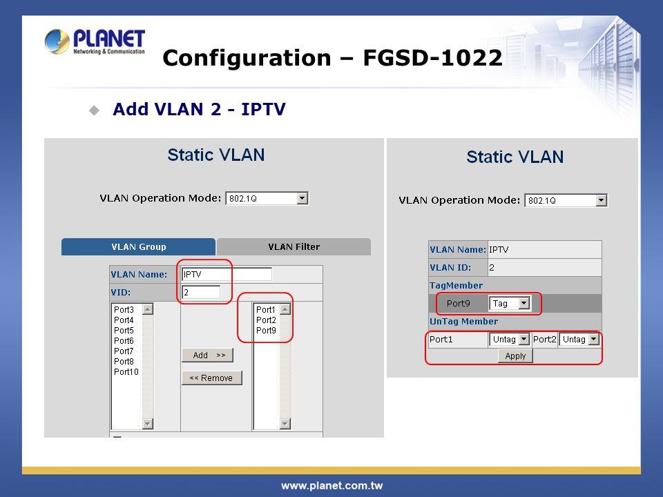 Configuration – FGSD-1022  Add VLAN 2 - IPTV