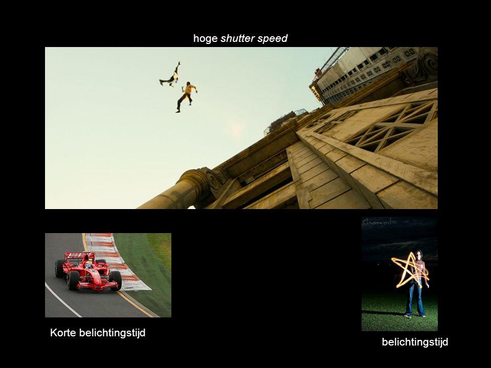 hoge shutter speed Korte belichtingstijd Lange belichtingstijd
