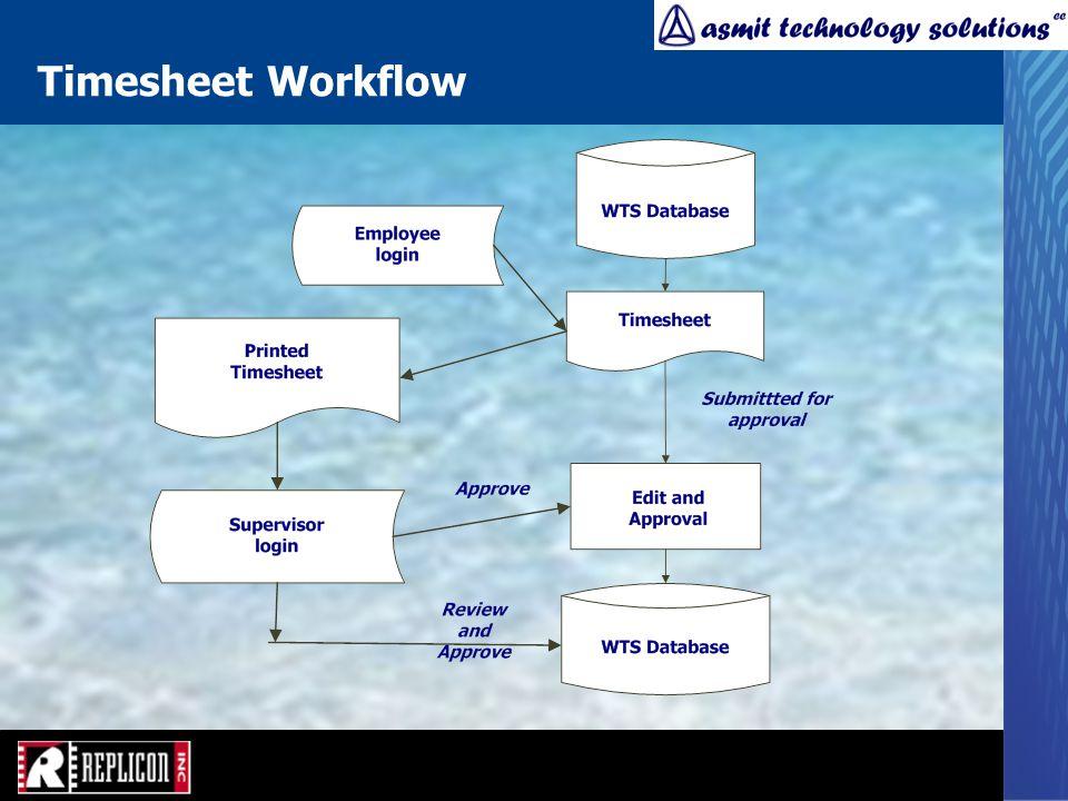 Timesheet Workflow