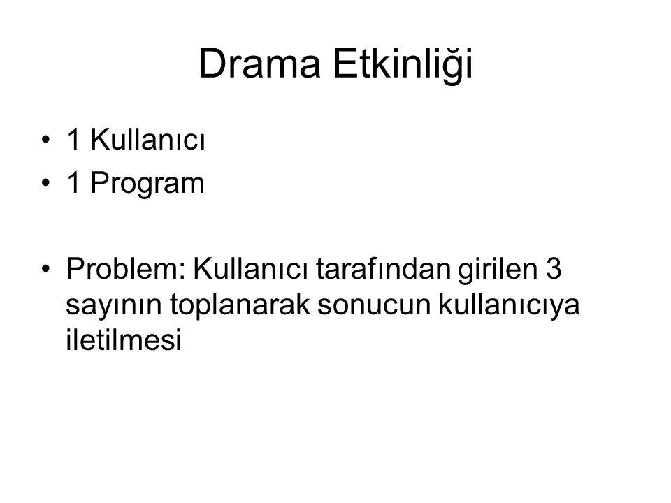 Drama Etkinliği 1 Kullanıcı 1 Program Problem: Kullanıcı tarafından girilen 3 sayının toplanarak sonucun kullanıcıya iletilmesi