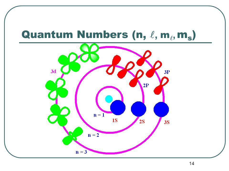 14 Quantum Numbers (n,, m, m s )