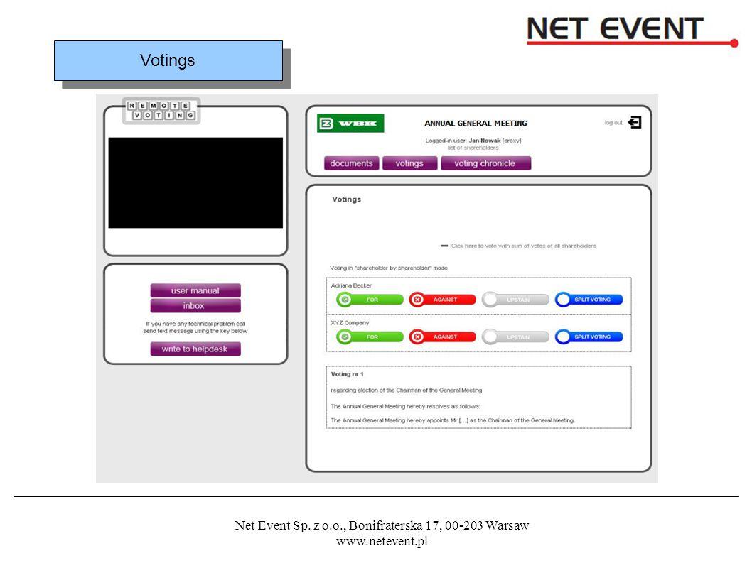 Net Event Sp. z o.o., Bonifraterska 17, 00-203 Warsaw www.netevent.pl Votings