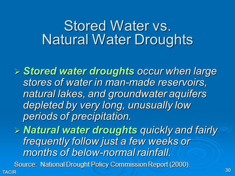 TACIR 30 Stored Water vs. Natural Water Droughts  Stored water droughts occur when large stores of water in man-made reservoirs, natural lakes, and g