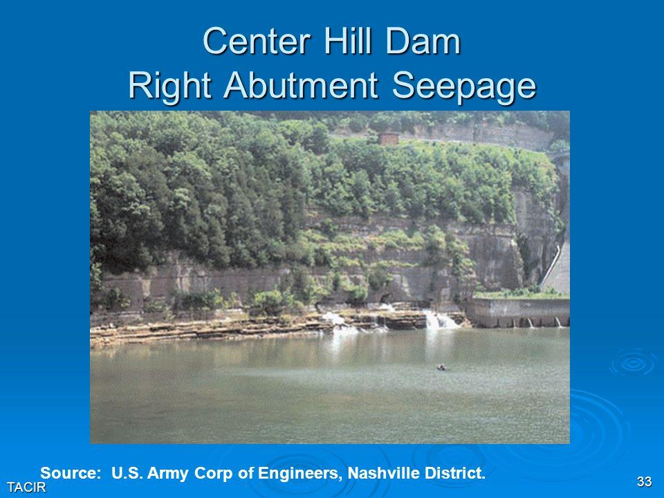 TACIR 33 Center Hill Dam Right Abutment Seepage Source: U.S.