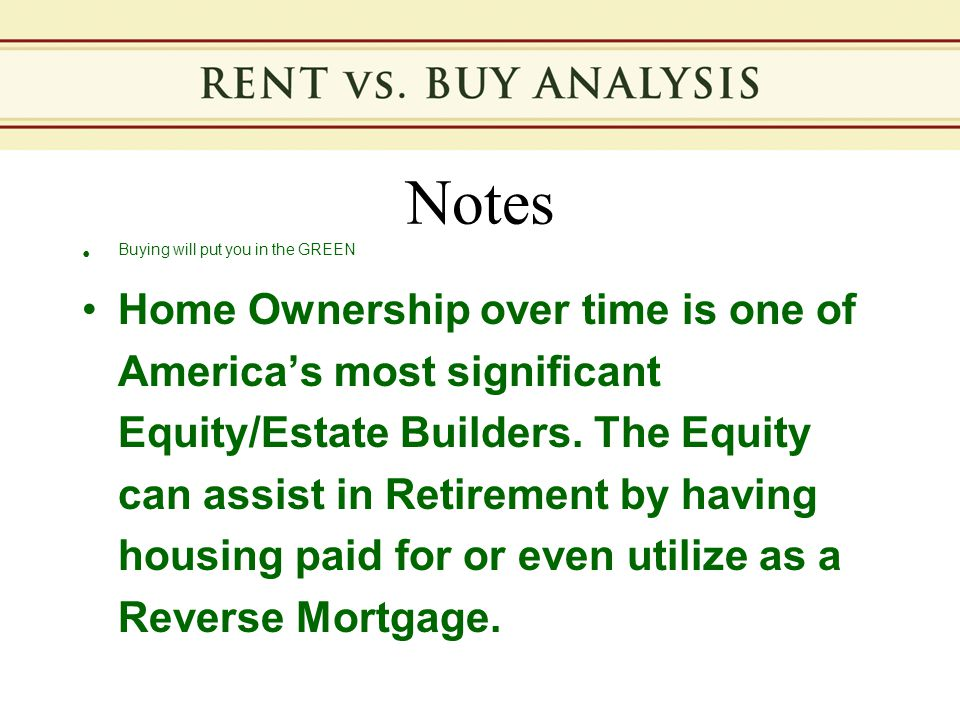 Notes Buying will put you in the GREEN Home Ownership over time is one of America's most significant Equity/Estate Builders.