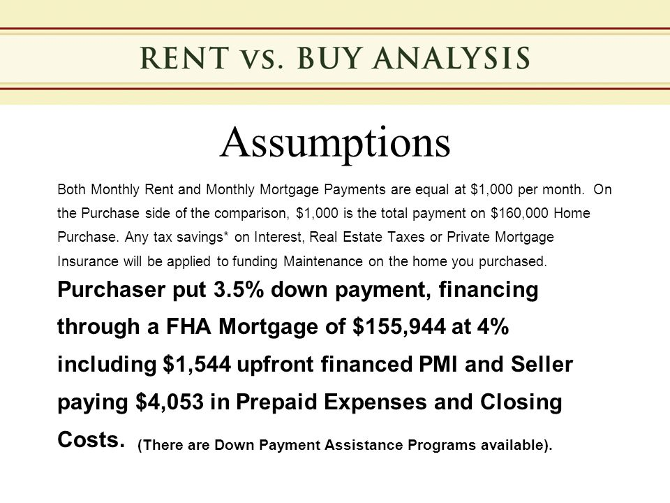 Assumptions Both Monthly Rent and Monthly Mortgage Payments are equal at $1,000 per month.