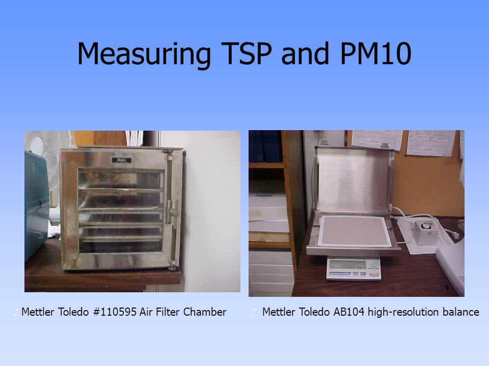 Measuring TSP and PM10 Measured every 3 days for 24 hours Machines set to begin at the same time Filters weighed before and after exposure to get particulate weight GMW L-2000 high-volume sampler Sierra Aanderson Model 1200 PM10 sampler