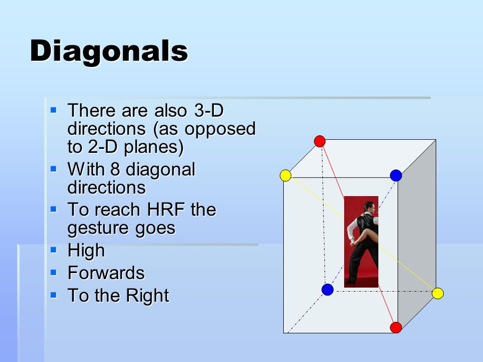 Diagonals  There are also 3-D directions (as opposed to 2-D planes)  With 8 diagonal directions  To reach HRF the gesture goes  High  Forwards  To the Right