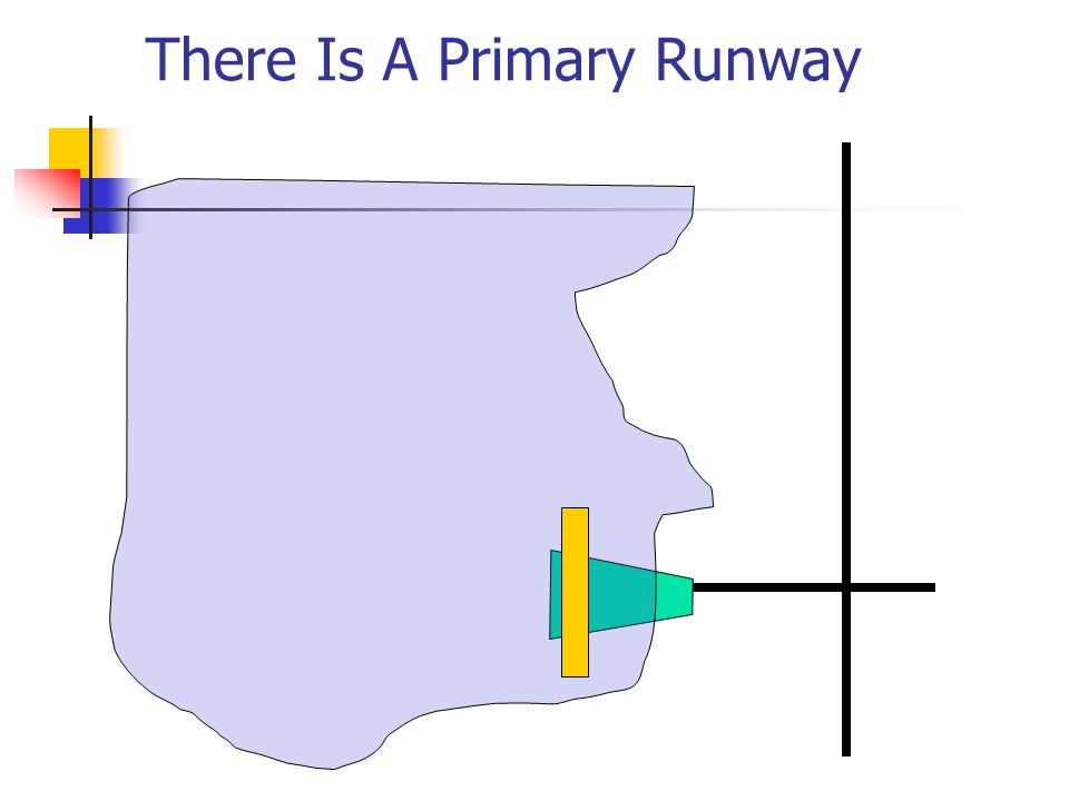 There Is A Primary Runway